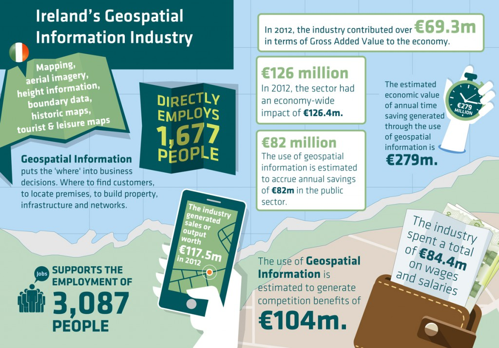 Ireland's Geospatial Information Industry